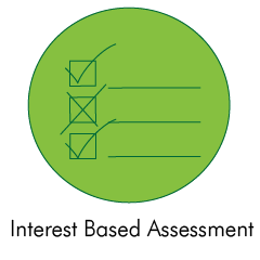 Interest Based Assessment